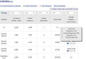 tomoson-google-analytics