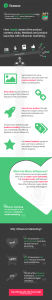 Shopify Store Marketing Rockstar Tool Infographic