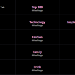 Most popular hashtags by industry and category
