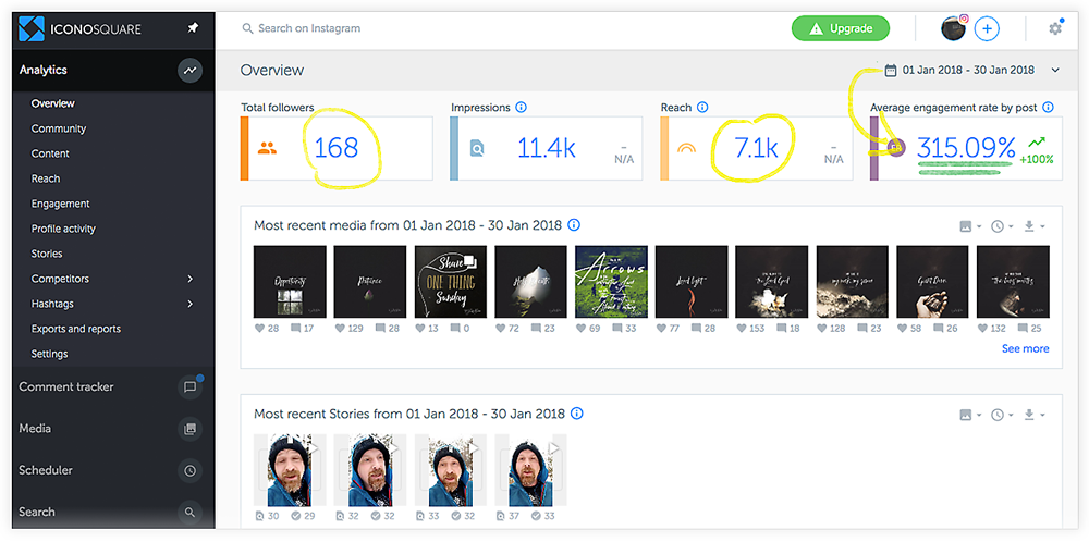 Get 315 Percent Engagement Per Post to Grow Instagram Followers
