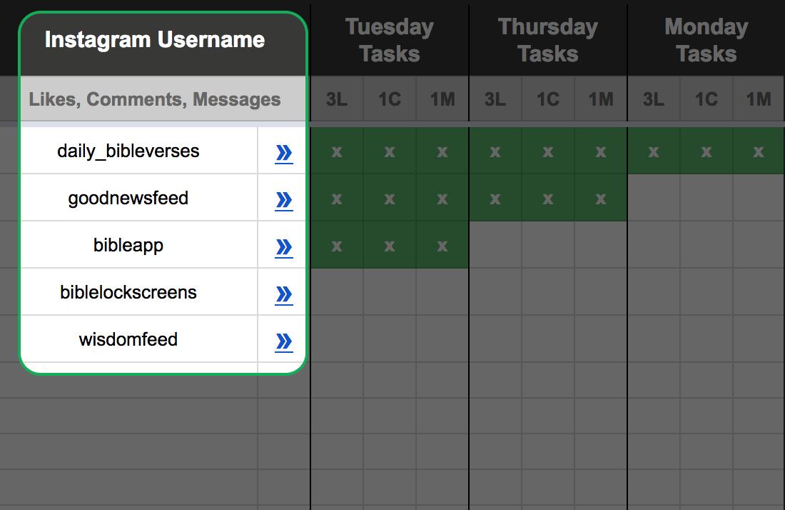 Influencer Outreach Spreadsheet Column A Enter Usernames