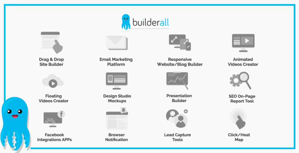 Builderall Features vs ClickFunnels Features Comparison