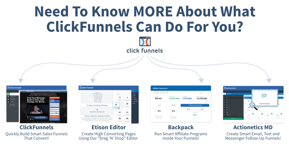 Clickfunnels Features Overview