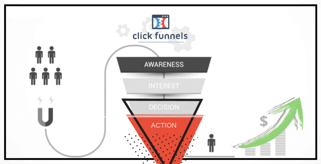 ClickFunnels vs Leadpages features oveview