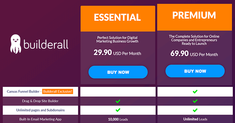 Builderall Pricing Free Trial