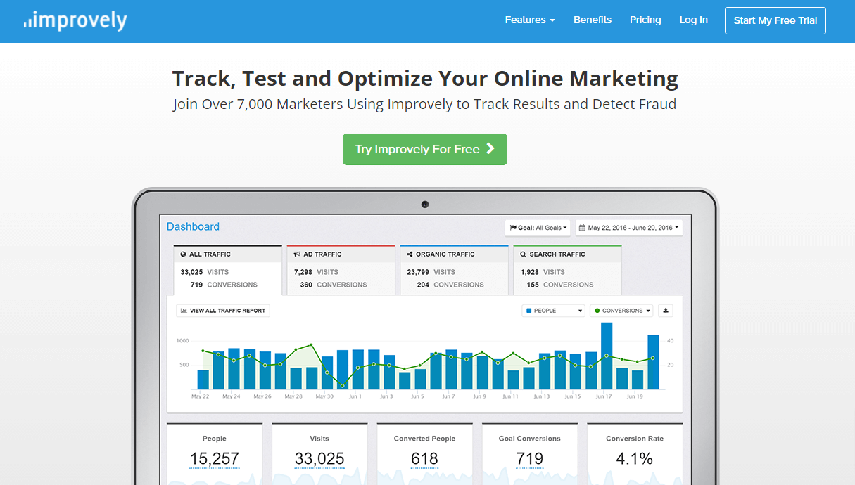 Improvely-Conversion-Tracking-Click-Fraud-Monitoring